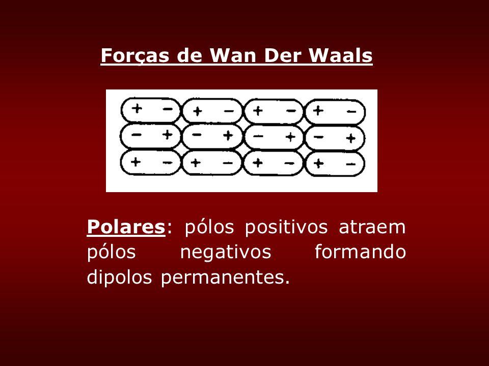 Forças de Wan Der Waals Polares: pólos positivos atraem pólos negativos formando dipolos permanentes.