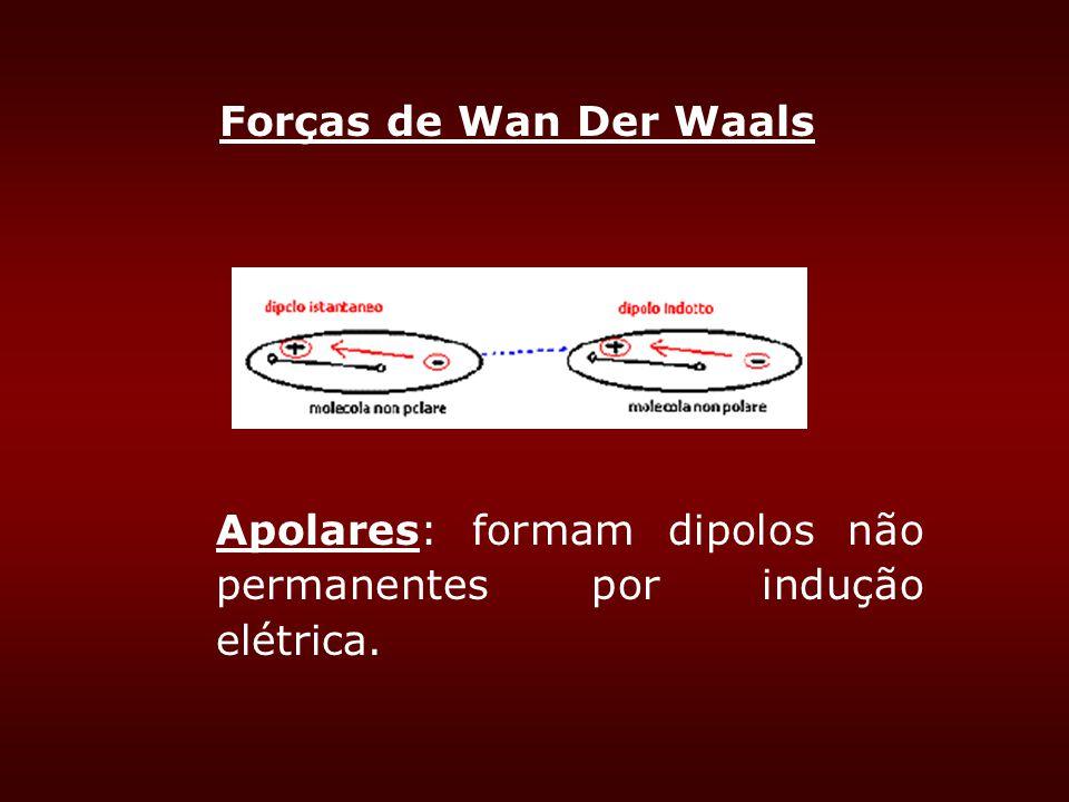 Forças de Wan Der Waals Apolares: formam dipolos não permanentes por indução elétrica.