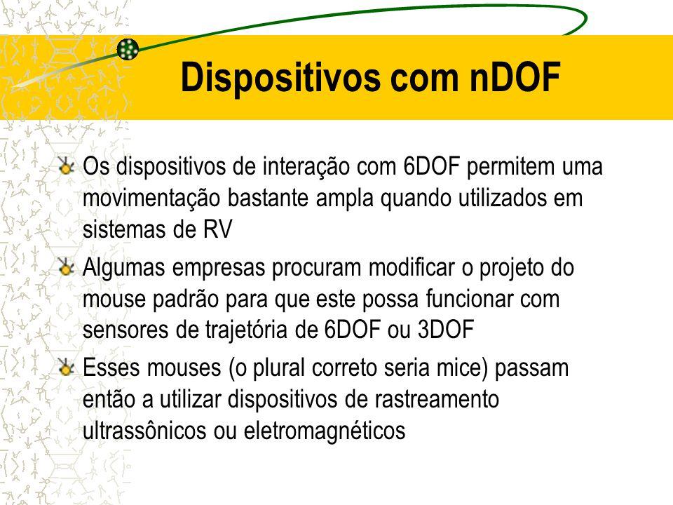Dispositivos com nDOF Os dispositivos de interação com 6DOF permitem uma movimentação bastante ampla quando utilizados em sistemas de RV Algumas empre
