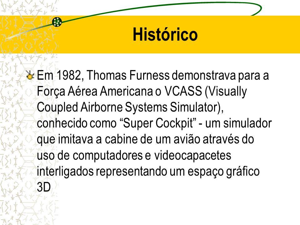 Histórico Em 1982, Thomas Furness demonstrava para a Força Aérea Americana o VCASS (Visually Coupled Airborne Systems Simulator), conhecido como Super