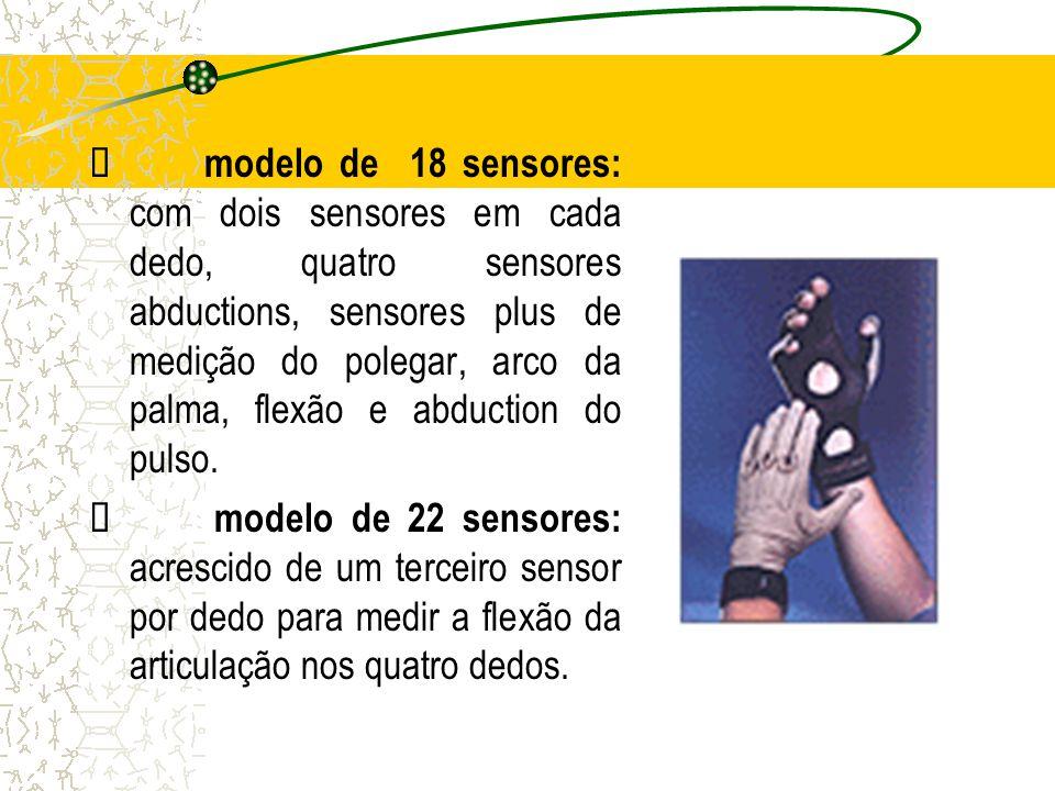 modelo de 18 sensores: com dois sensores em cada dedo, quatro sensores abductions, sensores plus de medição do polegar, arco da palma, flexão e abduct