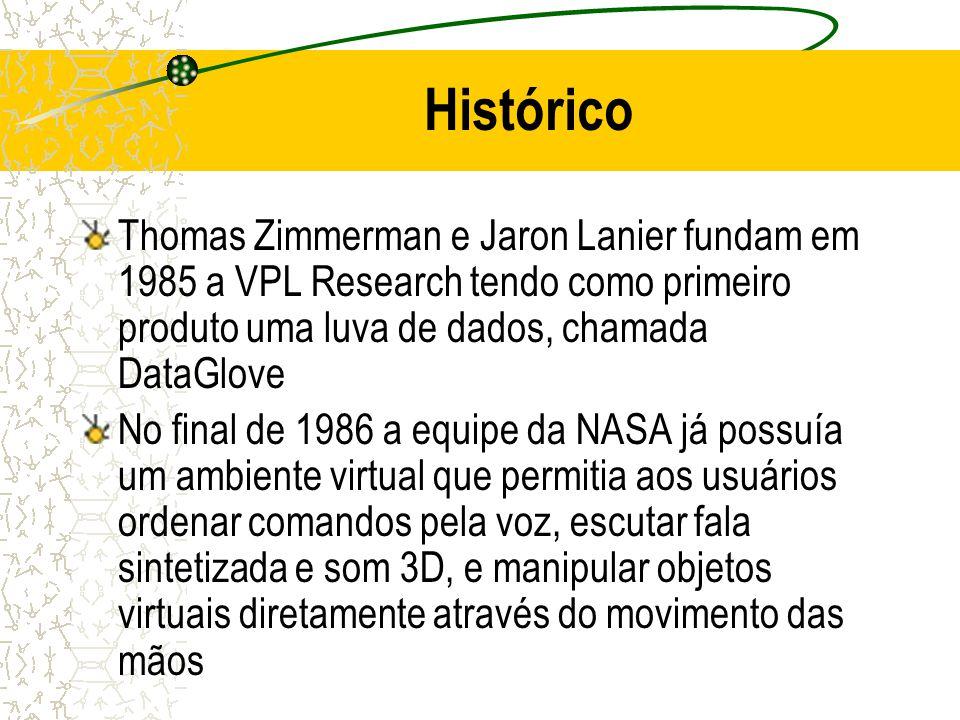 Histórico Thomas Zimmerman e Jaron Lanier fundam em 1985 a VPL Research tendo como primeiro produto uma luva de dados, chamada DataGlove No final de 1