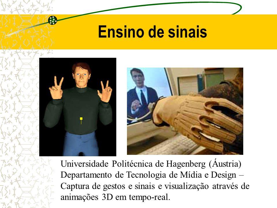 Ensino de sinais Universidade Politécnica de Hagenberg (Áustria) Departamento de Tecnologia de Mídia e Design – Captura de gestos e sinais e visualiza