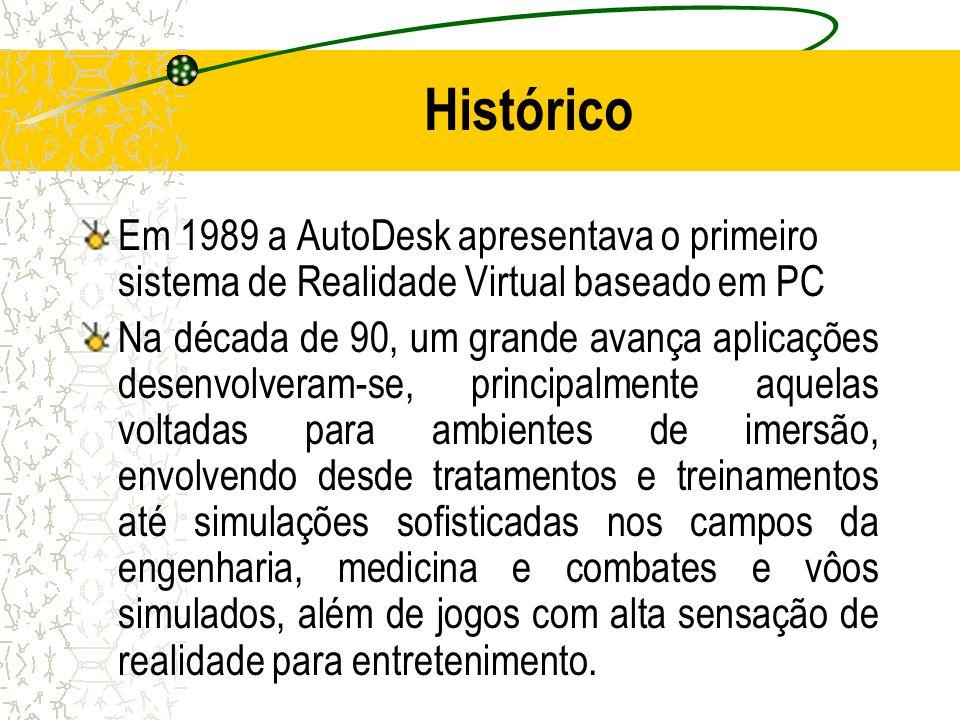 Histórico Em 1989 a AutoDesk apresentava o primeiro sistema de Realidade Virtual baseado em PC Na década de 90, um grande avança aplicações desenvolve