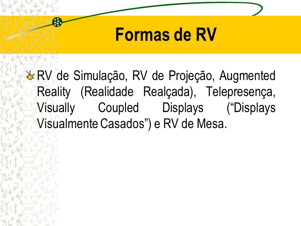 Formas de RV RV de Simulação, RV de Projeção, Augmented Reality (Realidade Realçada), Telepresença, Visually Coupled Displays (Displays Visualmente Ca