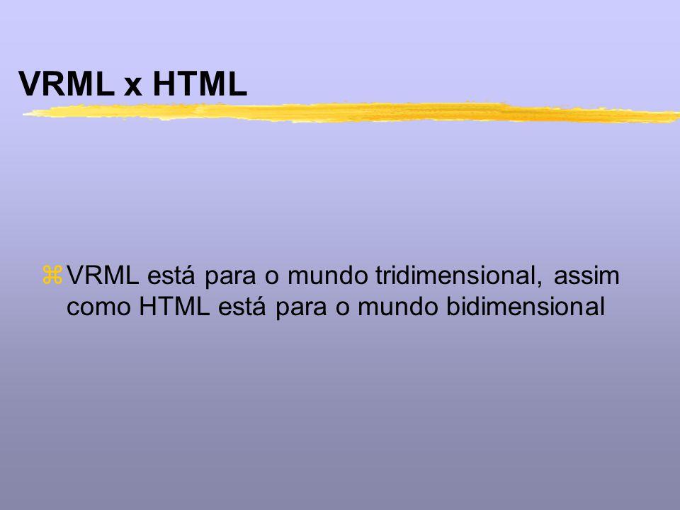 VRML x HTML zVRML está para o mundo tridimensional, assim como HTML está para o mundo bidimensional