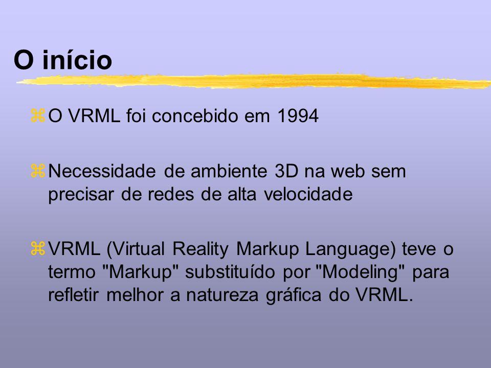 O início zO VRML foi concebido em 1994 zNecessidade de ambiente 3D na web sem precisar de redes de alta velocidade zVRML (Virtual Reality Markup Langu