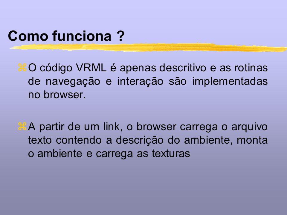 Como funciona ? zO código VRML é apenas descritivo e as rotinas de navegação e interação são implementadas no browser. zA partir de um link, o browser