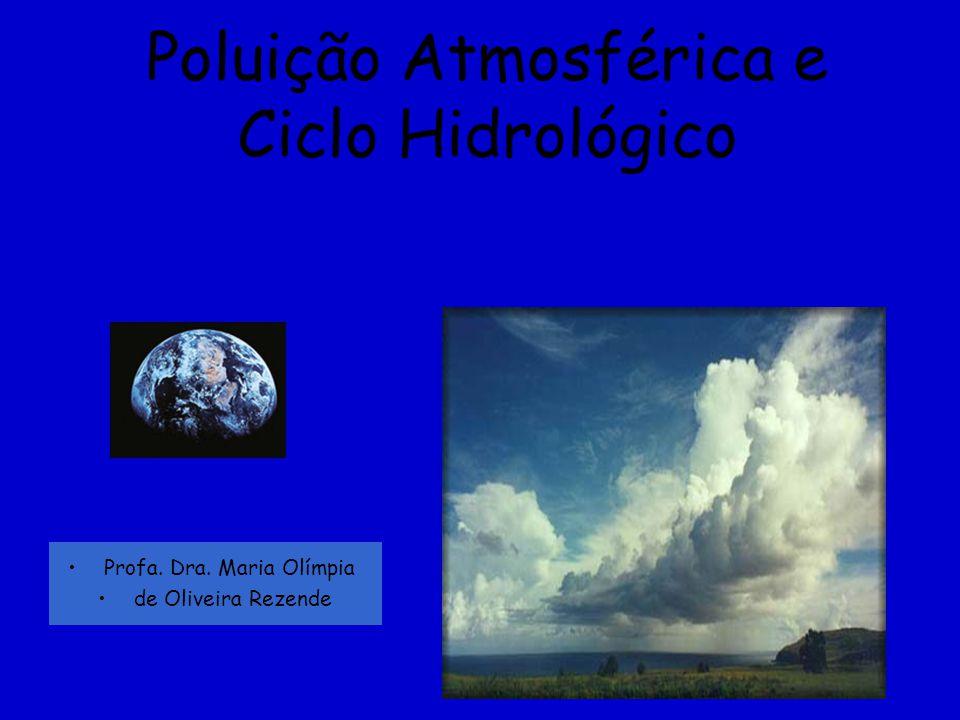 Poluição Atmosférica e Ciclo Hidrológico Profa. Dra. Maria Olímpia de Oliveira Rezende