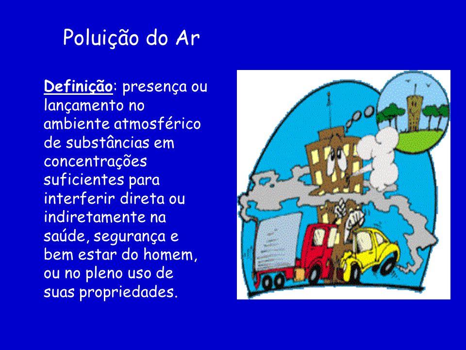 Definição: presença ou lançamento no ambiente atmosférico de substâncias em concentrações suficientes para interferir direta ou indiretamente na saúde