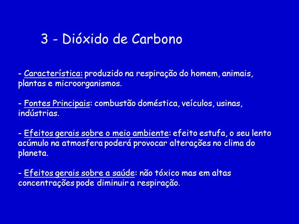 3 - Dióxido de Carbono - Característica: produzido na respiração do homem, animais, plantas e microorganismos. - Fontes Principais: combustão doméstic
