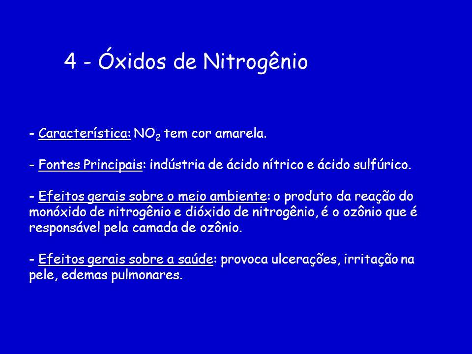 4 - Óxidos de Nitrogênio - Característica: NO 2 tem cor amarela. - Fontes Principais: indústria de ácido nítrico e ácido sulfúrico. - Efeitos gerais s