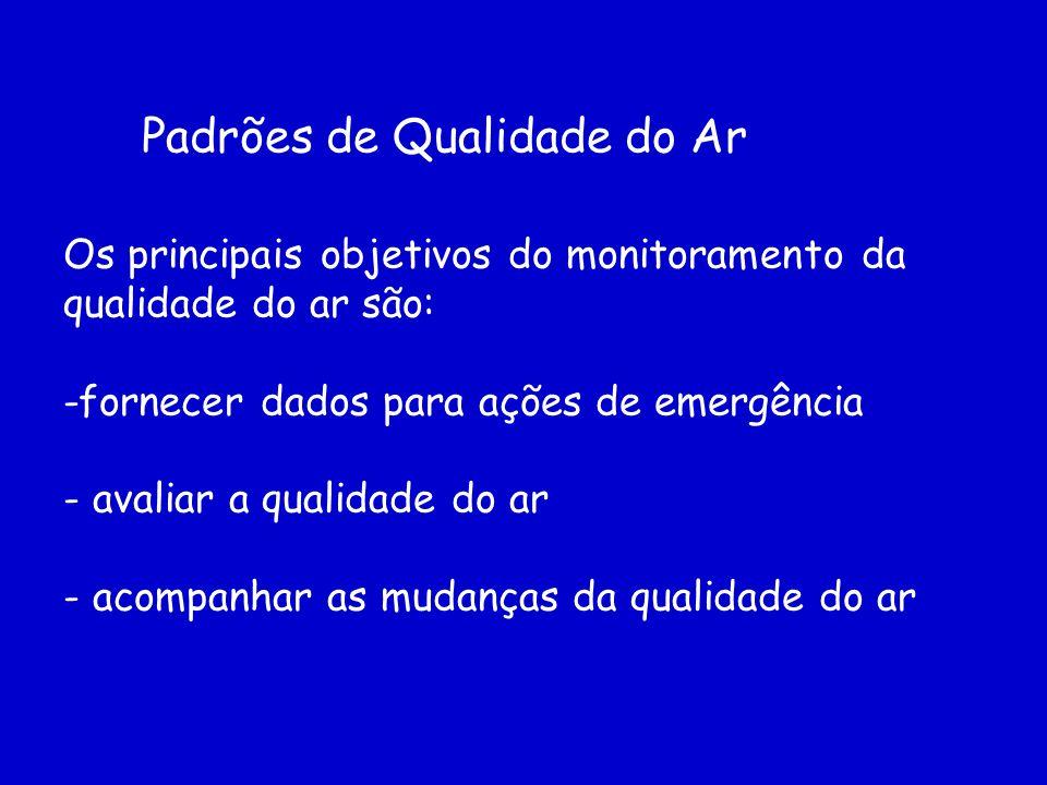 Padrões de Qualidade do Ar Os principais objetivos do monitoramento da qualidade do ar são: -fornecer dados para ações de emergência - avaliar a qualidade do ar - acompanhar as mudanças da qualidade do ar