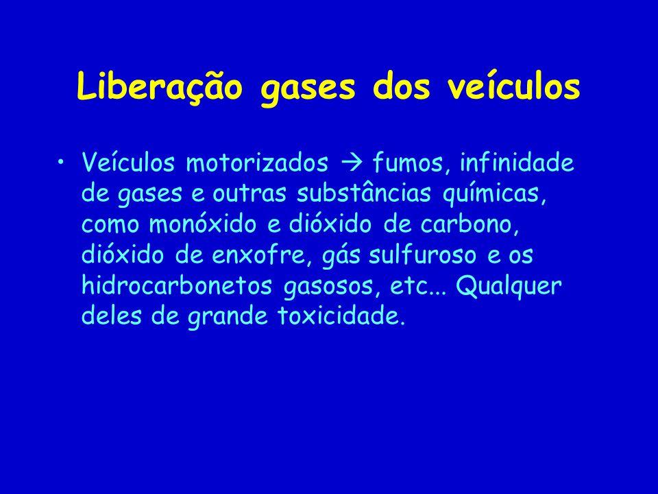 Liberação gases dos veículos Veículos motorizados fumos, infinidade de gases e outras substâncias químicas, como monóxido e dióxido de carbono, dióxido de enxofre, gás sulfuroso e os hidrocarbonetos gasosos, etc...