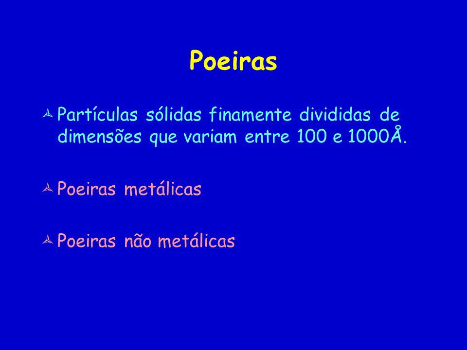 Poeiras Partículas sólidas finamente divididas de dimensões que variam entre 100 e 1000Å. Poeiras metálicas Poeiras não metálicas