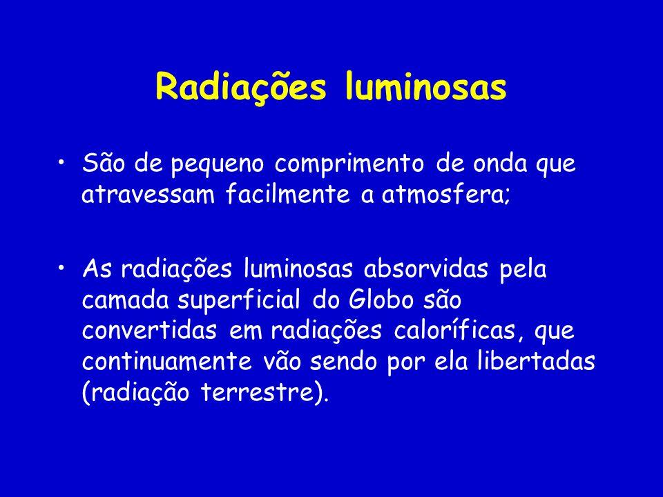 Radiações luminosas São de pequeno comprimento de onda que atravessam facilmente a atmosfera; As radiações luminosas absorvidas pela camada superficial do Globo são convertidas em radiações caloríficas, que continuamente vão sendo por ela libertadas (radiação terrestre).