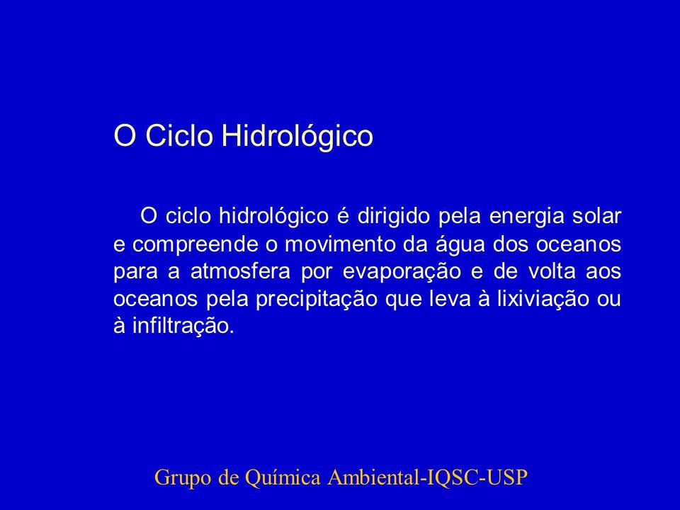 O Ciclo Hidrológico O ciclo hidrológico é dirigido pela energia solar e compreende o movimento da água dos oceanos para a atmosfera por evaporação e de volta aos oceanos pela precipitação que leva à lixiviação ou à infiltração.