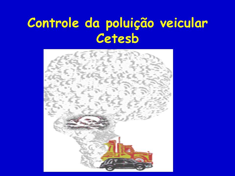 Controle da poluição veicular Cetesb
