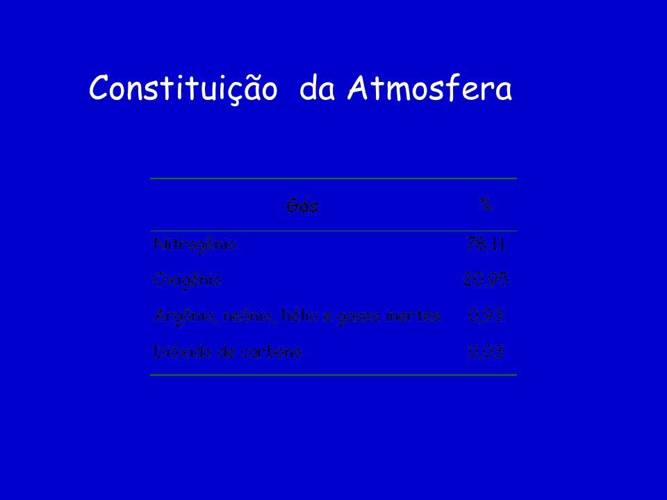 Constituição da Atmosfera