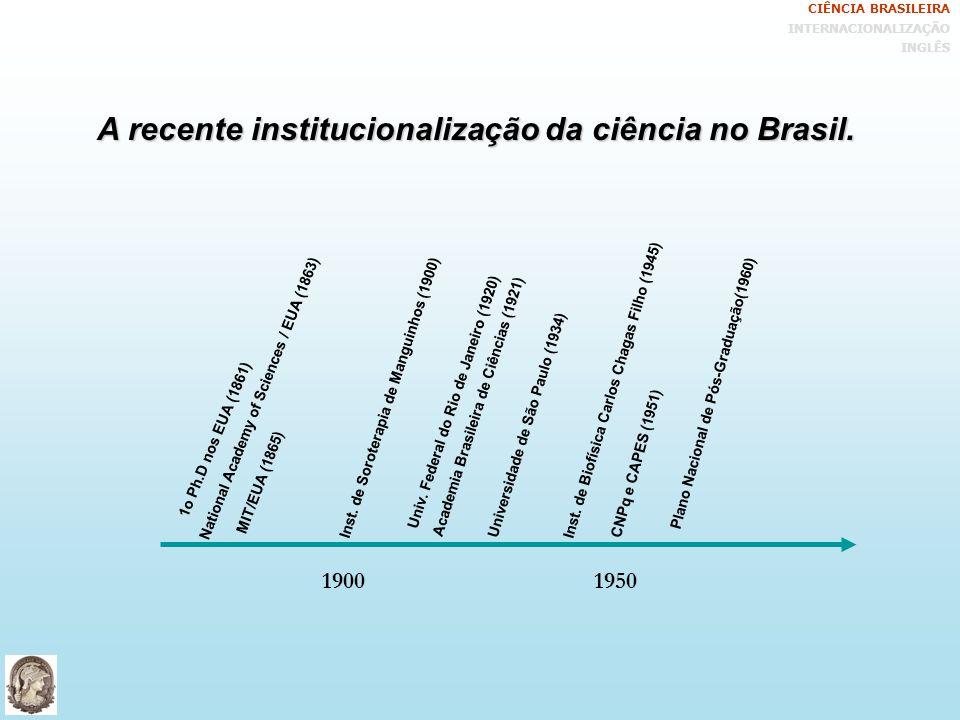 CIÊNCIA BRASILEIRA INTERNACIONALIZAÇÃO INGLÊS 1o Ph.D nos EUA (1861) MIT/EUA (1865) National Academy of Sciences / EUA (1863) 1900 Inst.