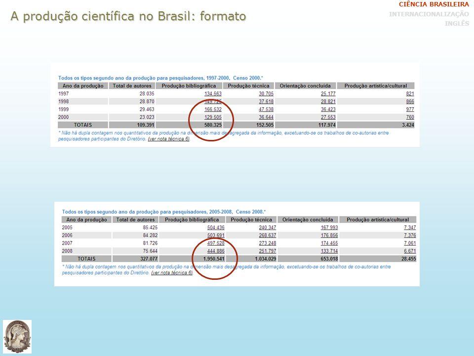 A produção científica no Brasil: formato CIÊNCIA BRASILEIRA INTERNACIONALIZAÇÃO INGLÊS