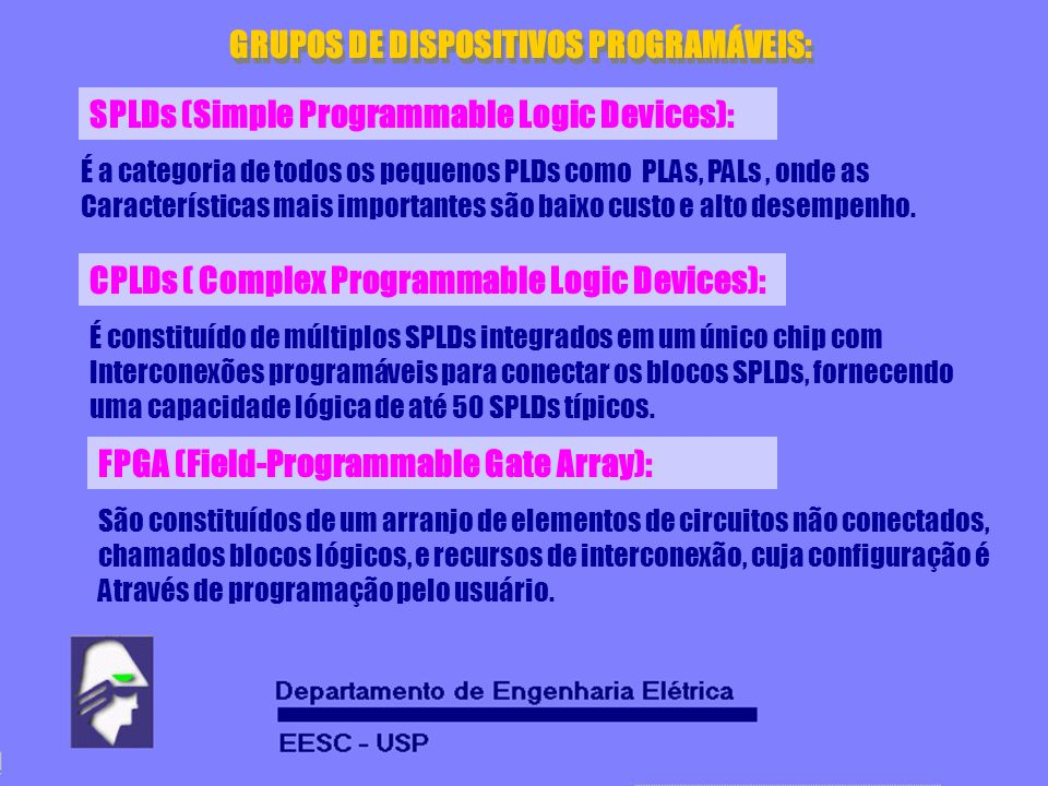 GRUPOS DE DISPOSITIVOS PROGRAMÁVEIS: SPLDs (Simple Programmable Logic Devices): É a categoria de todos os pequenos PLDs como PLAs, PALs, onde as Carac