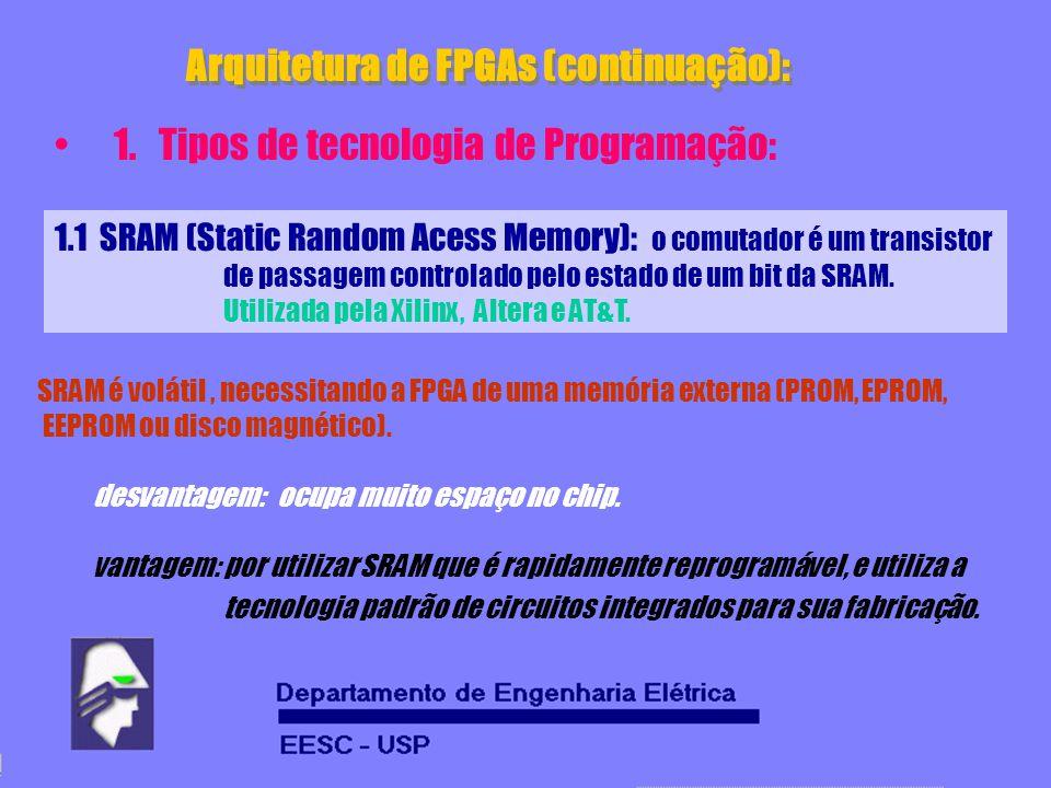 Arquitetura de FPGAs (continuação): 1. Tipos de tecnologia de Programação: 1.1 SRAM (Static Random Acess Memory): o comutador é um transistor de passa