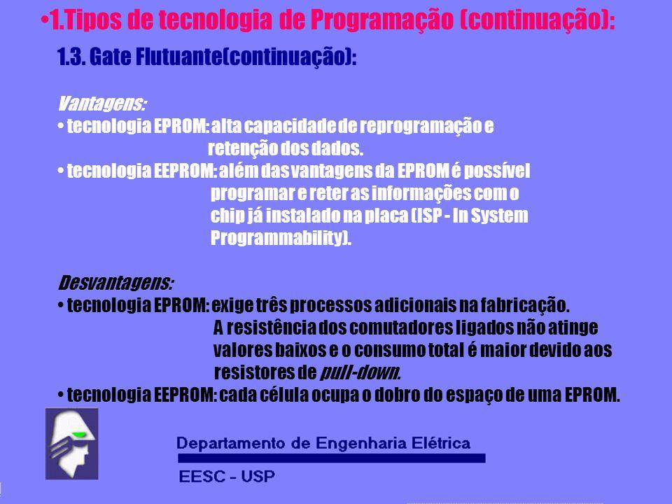 1.Tipos de tecnologia de Programação (continuação): 1.3. Gate Flutuante(continuação): Vantagens: tecnologia EPROM: alta capacidade de reprogramação e