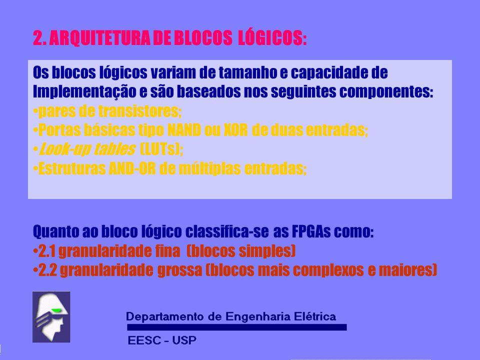 2. ARQUITETURA DE BLOCOS LÓGICOS: Os blocos lógicos variam de tamanho e capacidade de Implementação e são baseados nos seguintes componentes: pares de