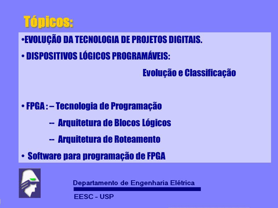 EVOLUÇÃO DA TECNOLOGIA DE PROJETOS DIGITAIS. DISPOSITIVOS LÓGICOS PROGRAMÁVEIS: Evolução e Classificação FPGA : – Tecnologia de Programação -- Arquite