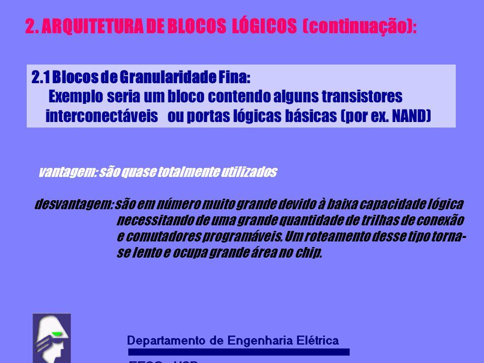2. ARQUITETURA DE BLOCOS LÓGICOS (continuação): 2.1 Blocos de Granularidade Fina: Exemplo seria um bloco contendo alguns transistores interconectáveis