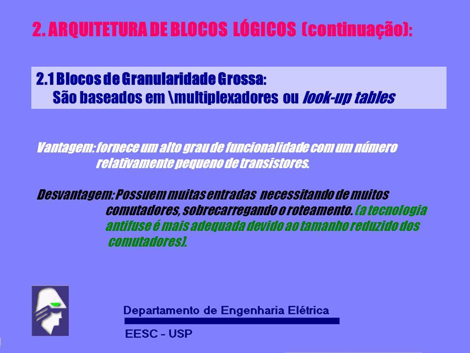 2. ARQUITETURA DE BLOCOS LÓGICOS (continuação): 2.1 Blocos de Granularidade Grossa: São baseados em \multiplexadores ou look-up tables Vantagem: forne