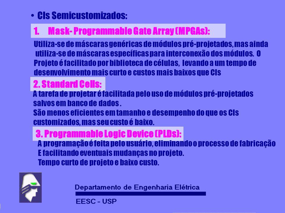 CIs Semicustomizados: 1.Mask- Programmable Gate Array (MPGAs): Utiliza-se de máscaras genéricas de módulos pré-projetados, mas ainda utiliza-se de más