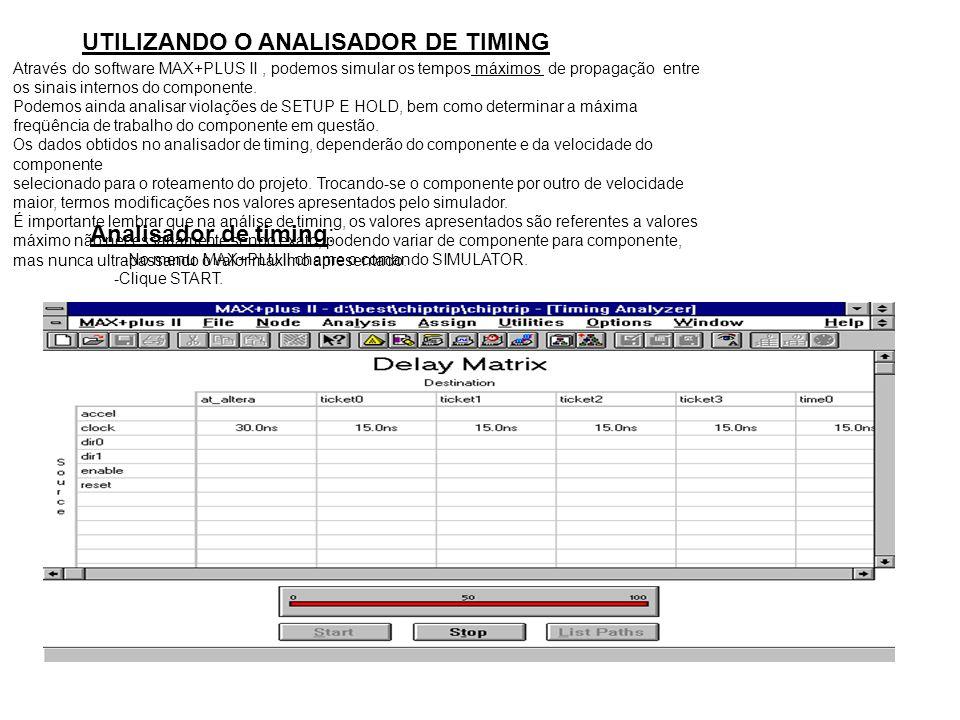 UTILIZANDO O ANALISADOR DE TIMING Através do software MAX+PLUS II, podemos simular os tempos máximos de propagação entre os sinais internos do compone