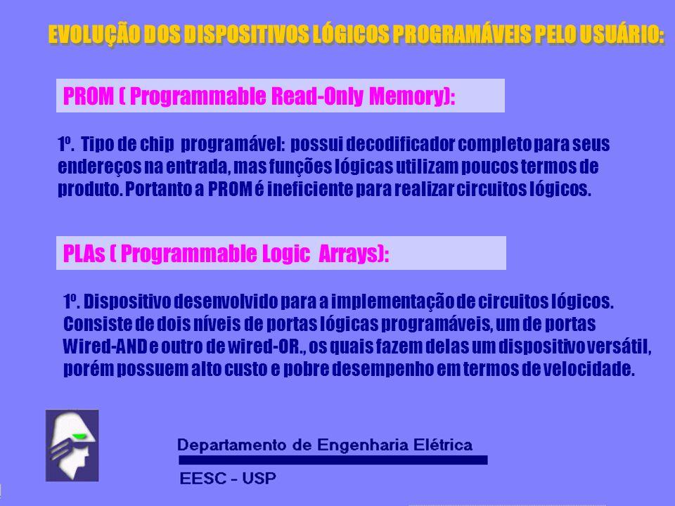 EVOLUÇÃO DOS DISPOSITIVOS LÓGICOS PROGRAMÁVEIS PELO USUÁRIO: PROM ( Programmable Read-Only Memory): 1º. Tipo de chip programável: possui decodificador