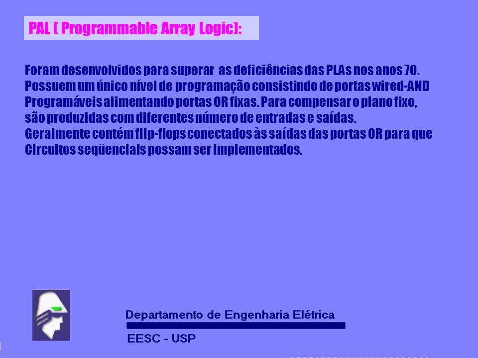 PAL ( Programmable Array Logic): Foram desenvolvidos para superar as deficiências das PLAs nos anos 70. Possuem um único nível de programação consisti