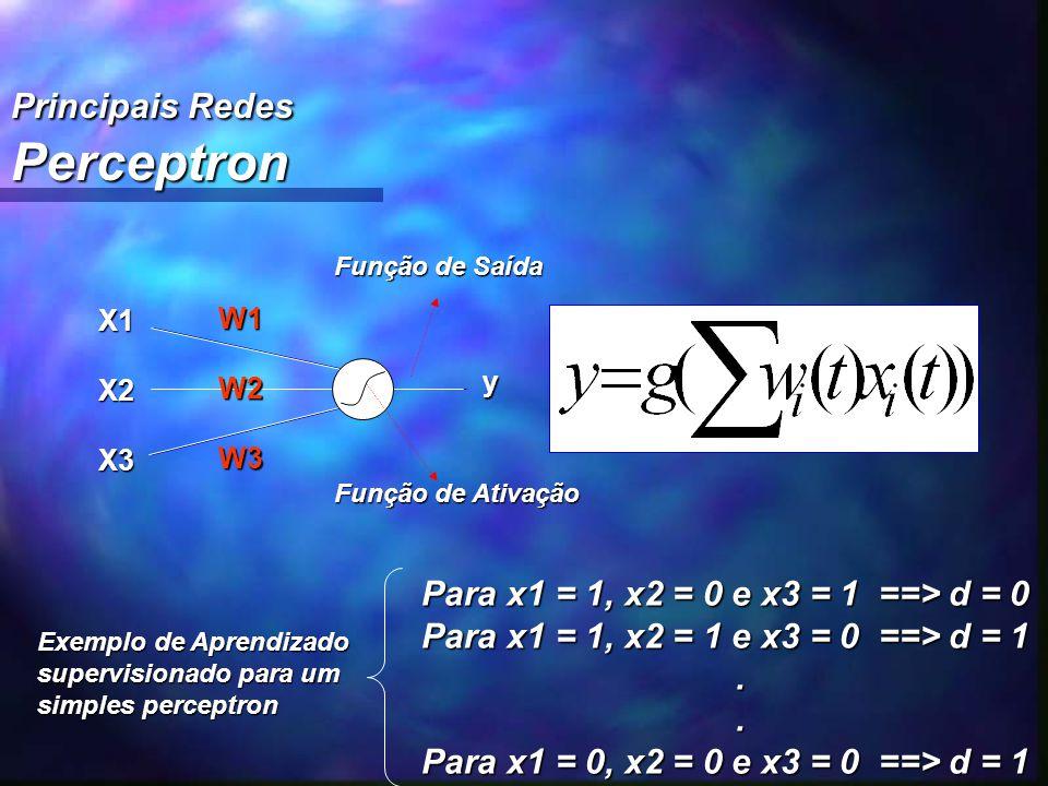 Principais Redes Perceptron Para x1 = 1, x2 = 0 e x3 = 1 ==> d = 0 Para x1 = 1, x2 = 1 e x3 = 0 ==> d = 1.. Para x1 = 0, x2 = 0 e x3 = 0 ==> d = 1 Exe