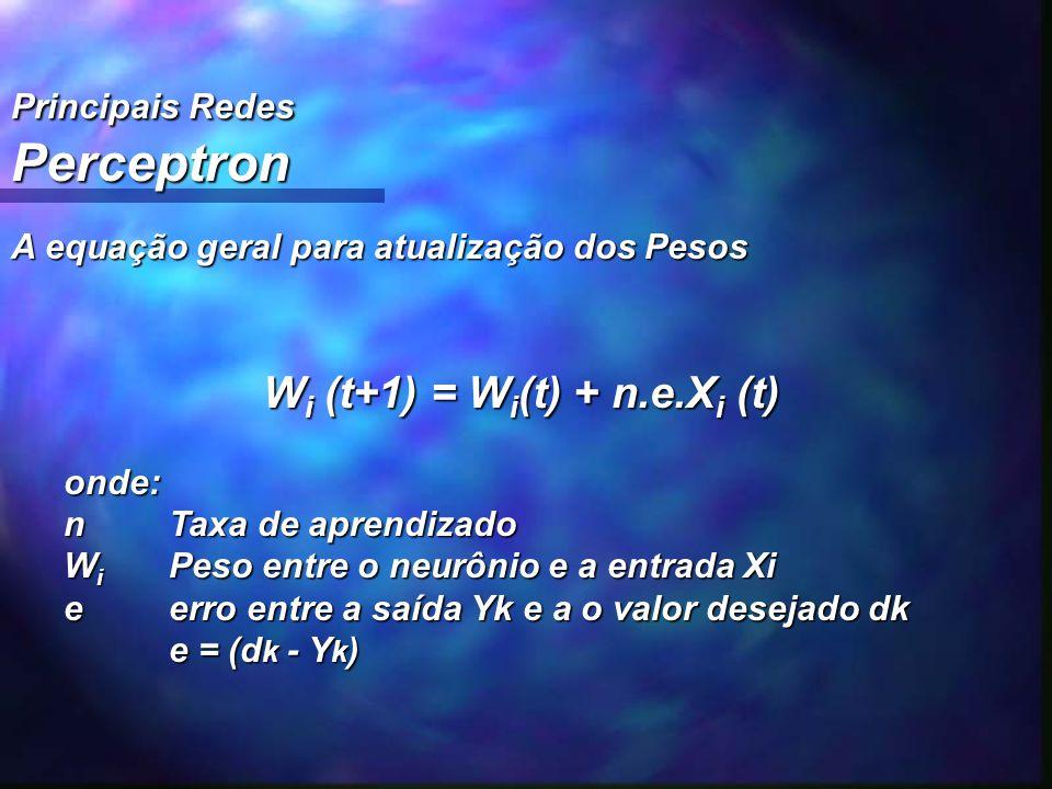 Principais Redes Perceptron A equação geral para atualização dos Pesos W i (t+1) = W i (t) + n.e.X i (t) onde: nTaxa de aprendizado W i Peso entre o n