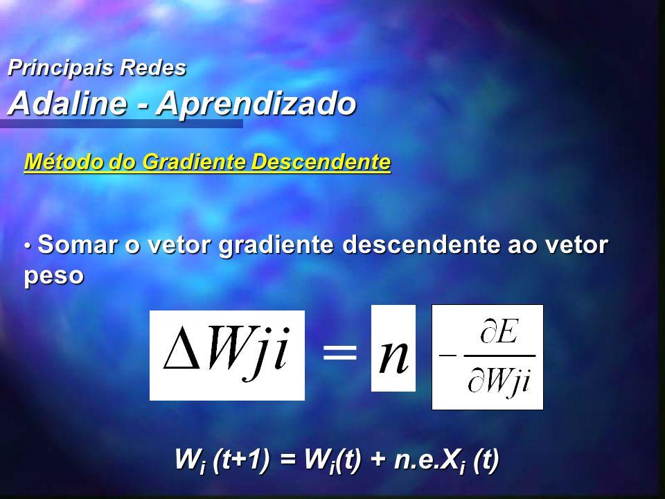 Principais Redes Adaline - Aprendizado Método do Gradiente Descendente Somar o vetor gradiente descendente ao vetor peso Somar o vetor gradiente desce