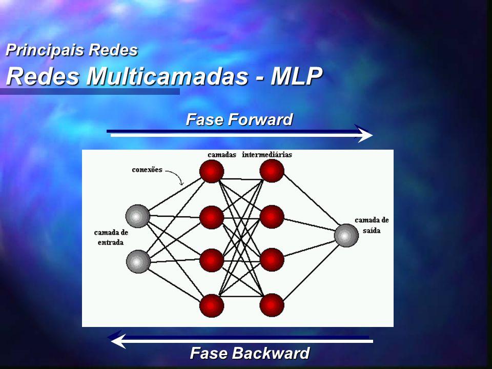 Principais Redes Redes Multicamadas - MLP Fase Forward Fase Backward