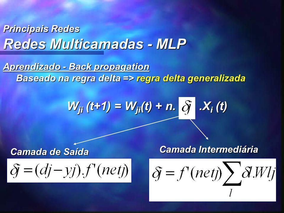 Principais Redes Redes Multicamadas - MLP Aprendizado - Back propagation Baseado na regra delta => regra delta generalizada Baseado na regra delta =>