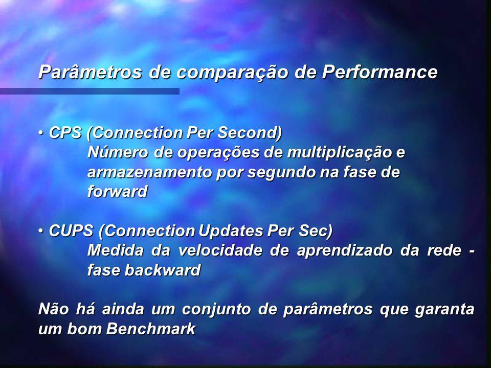 Parâmetros de comparação de Performance CPS (Connection Per Second) CPS (Connection Per Second) Número de operações de multiplicação e armazenamento p