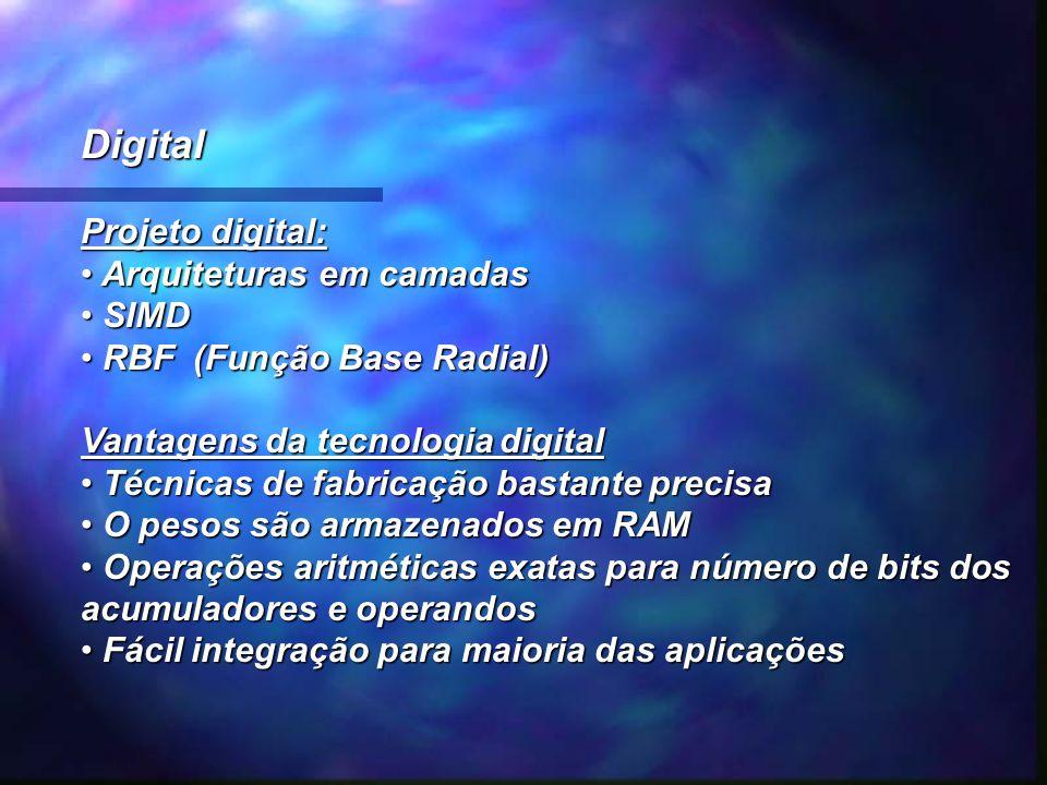 Digital Projeto digital: Arquiteturas em camadas Arquiteturas em camadas SIMD SIMD RBF (Função Base Radial) RBF (Função Base Radial) Vantagens da tecn
