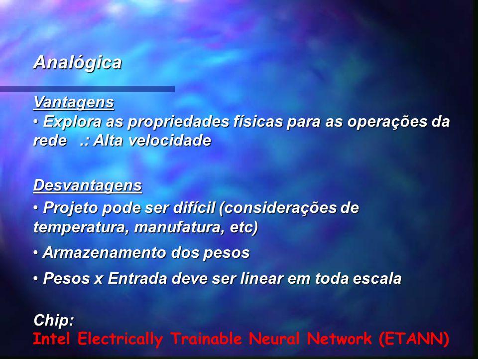 AnalógicaVantagens Explora as propriedades físicas para as operações da rede.: Alta velocidade Explora as propriedades físicas para as operações da re