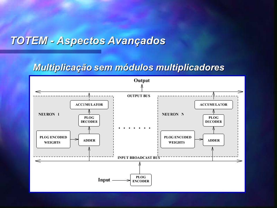 TOTEM - Aspectos Avançados Multiplicação sem módulos multiplicadores