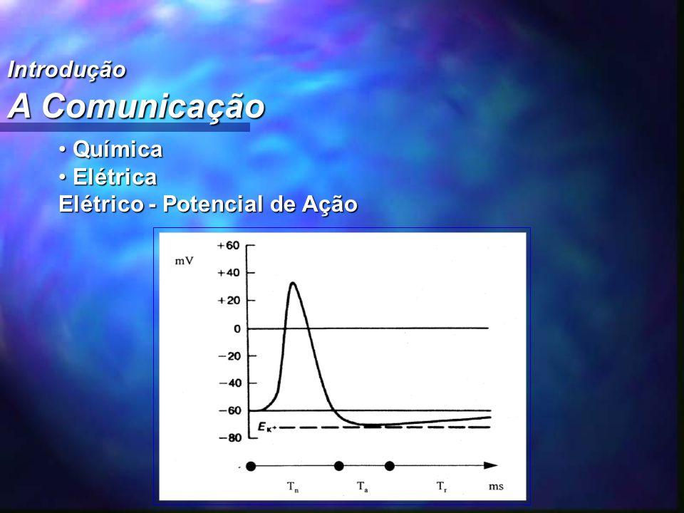 Introdução A Comunicação Química Química Elétrica Elétrica Elétrico - Potencial de Ação