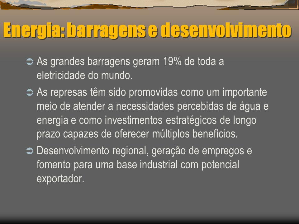 Energia: consumo e fontes no Brasil