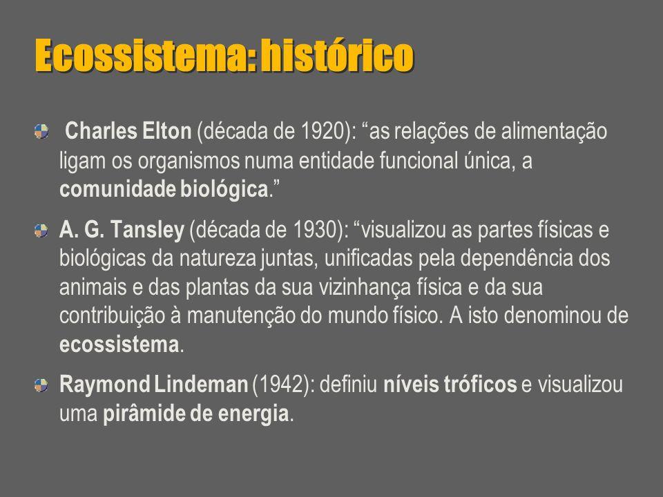 Ecossistema: histórico Charles Elton (década de 1920): as relações de alimentação ligam os organismos numa entidade funcional única, a comunidade biológica.