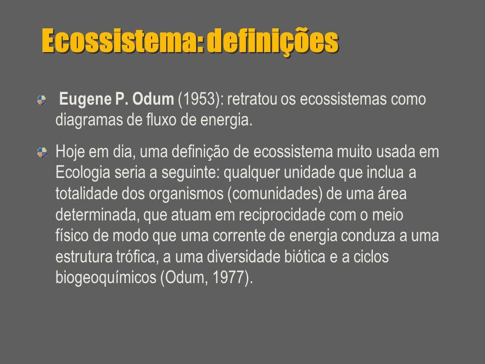 Ecossistema: histórico Charles Elton (década de 1920): as relações de alimentação ligam os organismos numa entidade funcional única, a comunidade biol