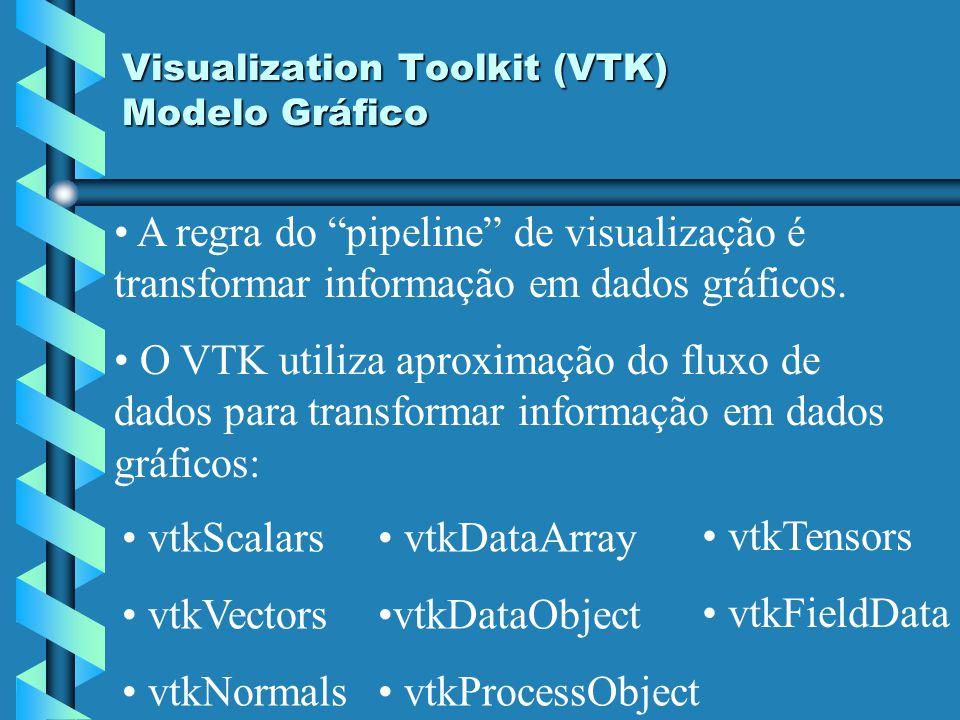 A regra do pipeline de visualização é transformar informação em dados gráficos. O VTK utiliza aproximação do fluxo de dados para transformar informaçã